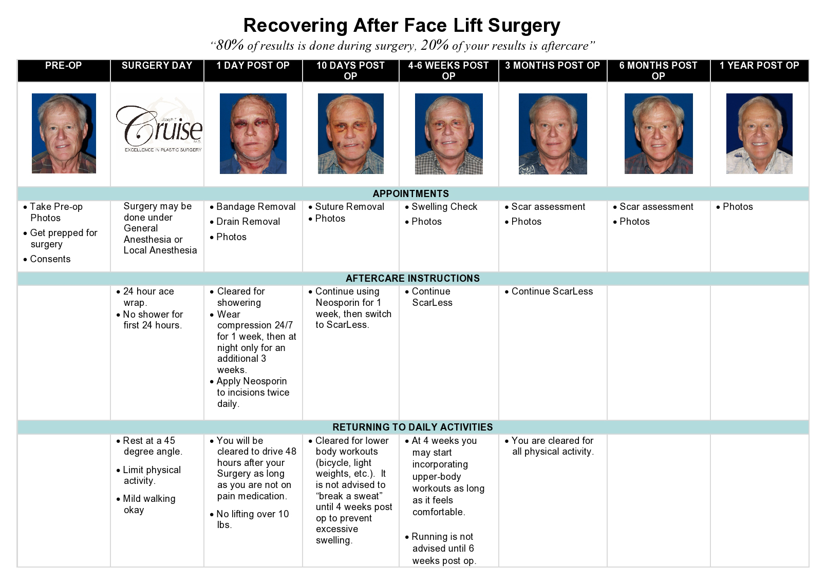 Facelift - Male timeline NEW-page0001